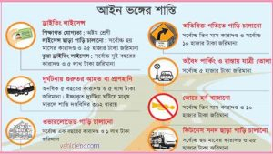 Road Transport Act BD